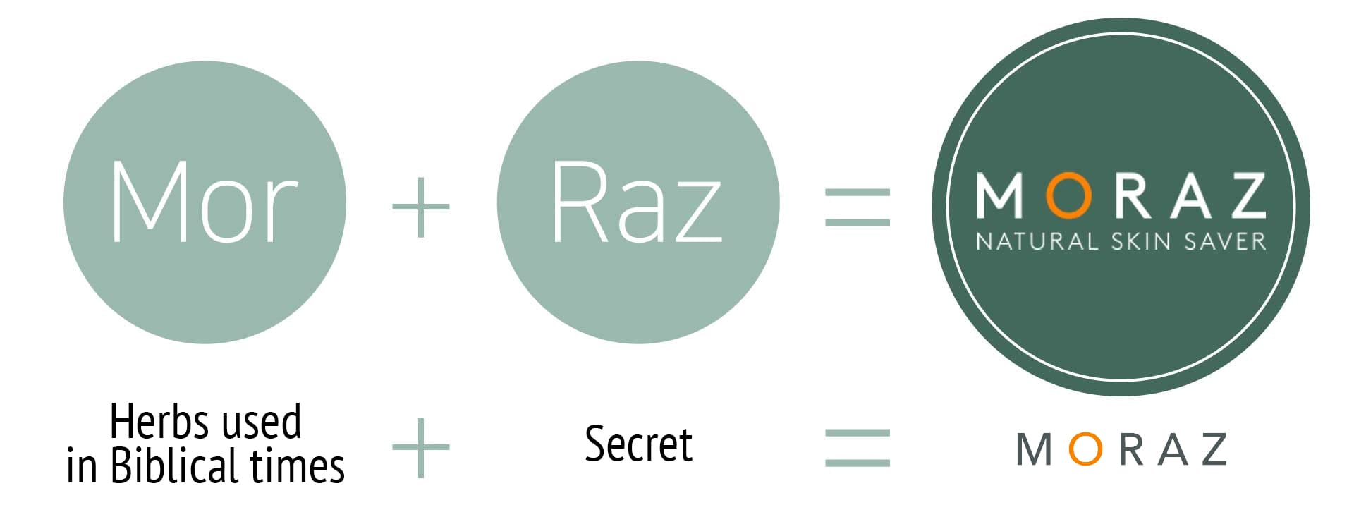 Moraz-Brand-Image